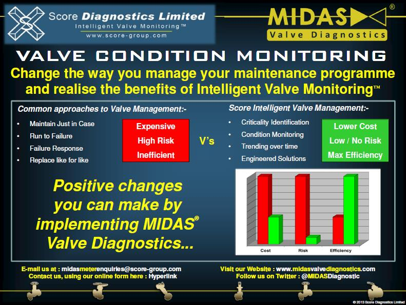 Score Diagnostics Intelligent Valve Management Approach