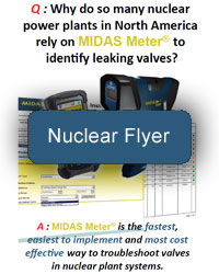 Midas Meter In The Nuclear Industry